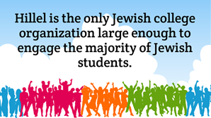 Hillel Infographic.